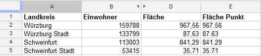 Google Tabelle Dezimalbrüche