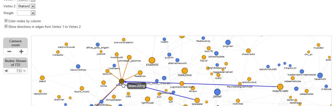 Visualisierung des laut.fm-Netzwerks mit Google Fusion Table